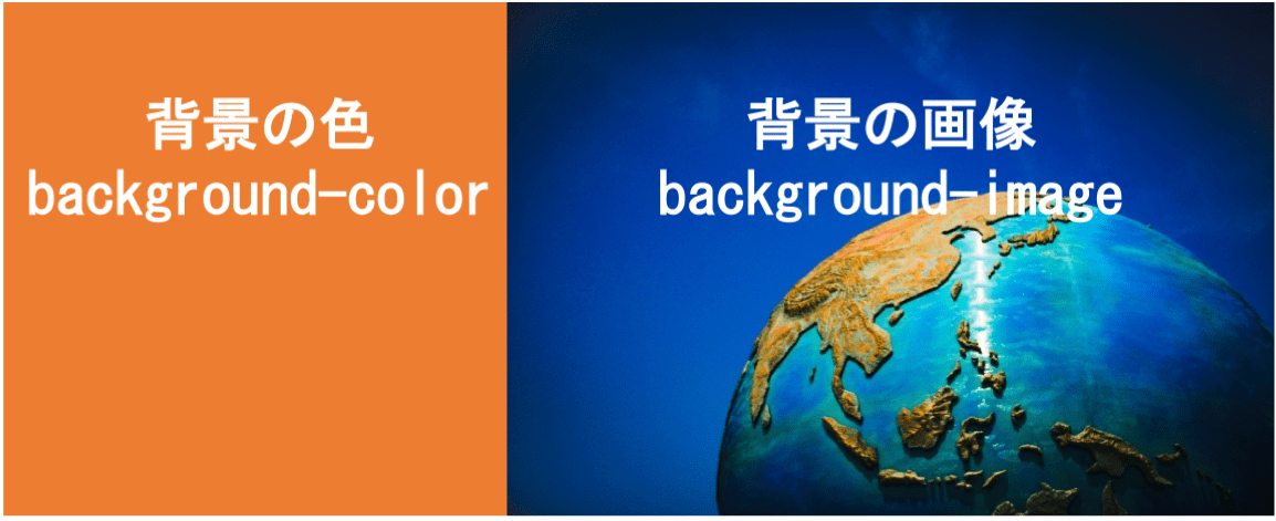 backgroundの基本 background-color background-image