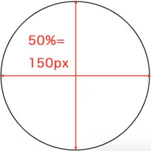 border-radius:50%