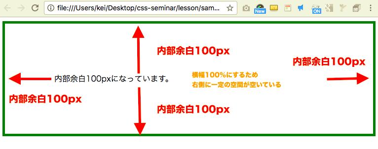 CSSサンプル 内部余白100px