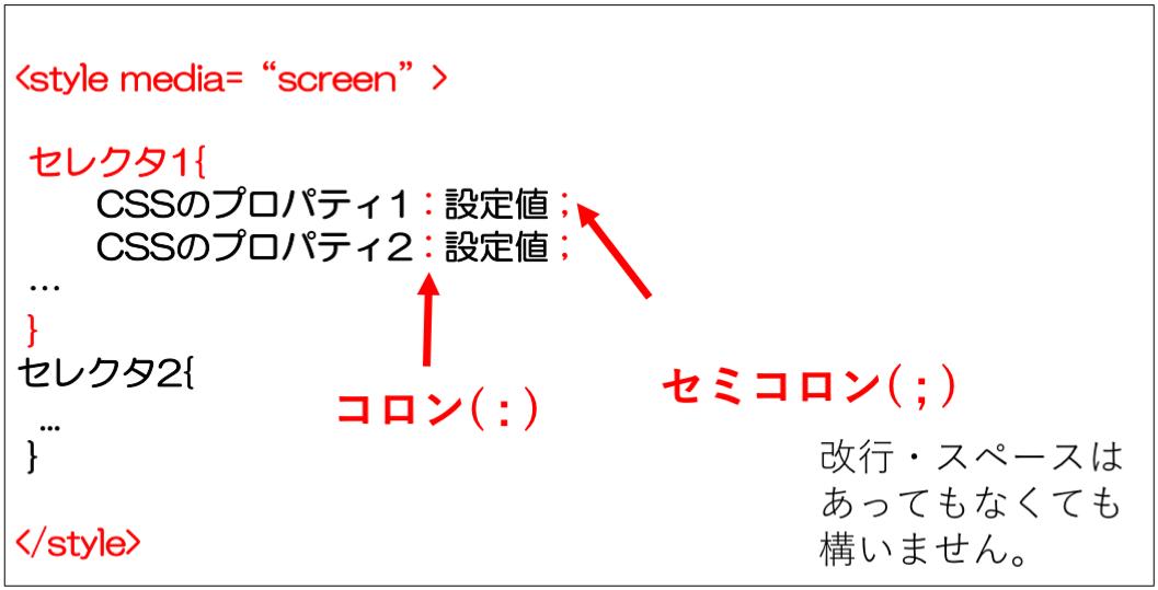 内部スタイルシート CSS のプロパティの書き方