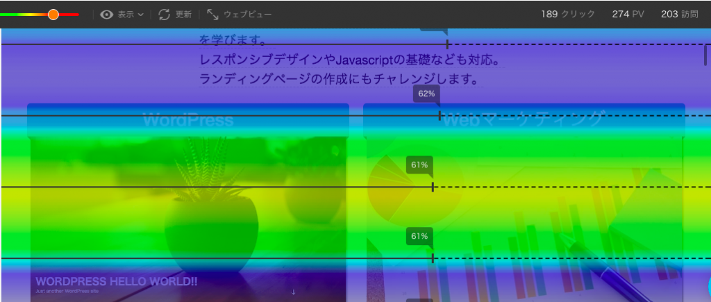 PT Engine ヒートマップ 視線の集中しているところが赤くなる