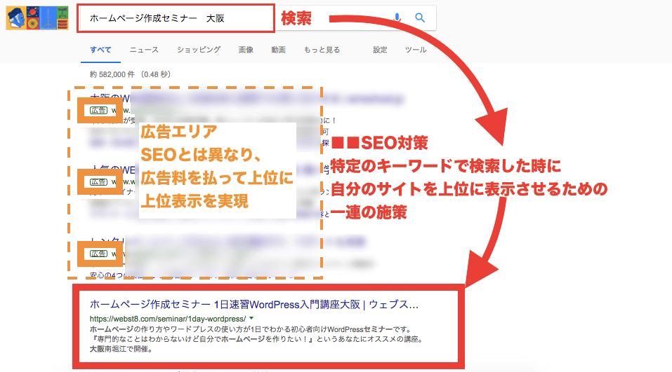 「ホームページ作成セミナー 大阪」で検索した時の表示結果
