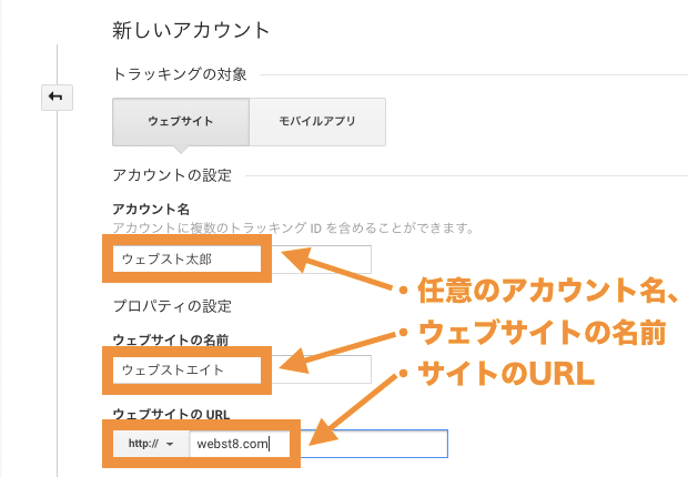 Googleアナリティクス アカウント登録