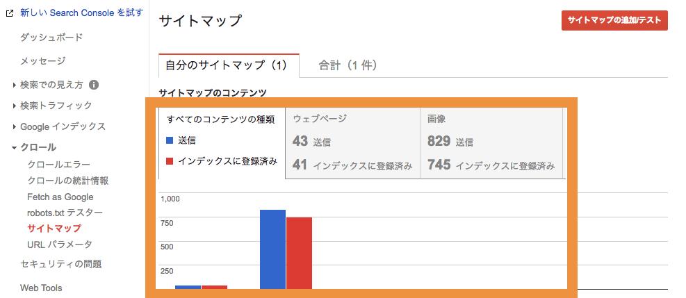 Google サーチコンソール サイトマップ登録完了