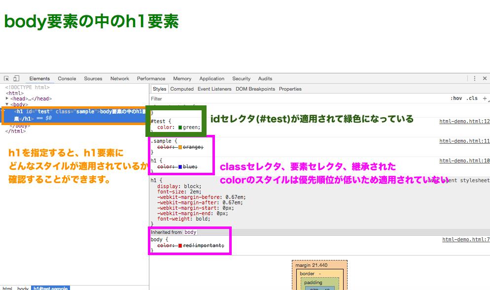 Chromeの検証機能 #testが優先されて緑色になっていることがわかります
