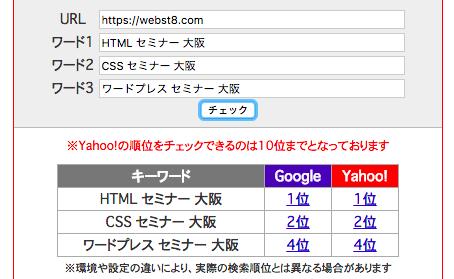 2017年9月28日時点 SEOチェキにて確認した検索順位結果「HTML セミナー 大阪」で第1位、「CSS セミナー 大阪」で第2位、「ワードプレス セミナー 大阪」で第4位