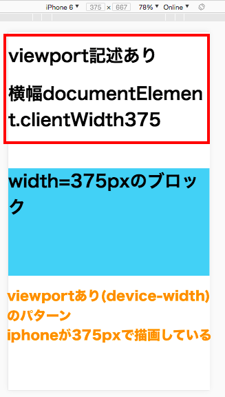 viewport=device-width, initial-scale=1のパターン。横幅が375pxで描画されている