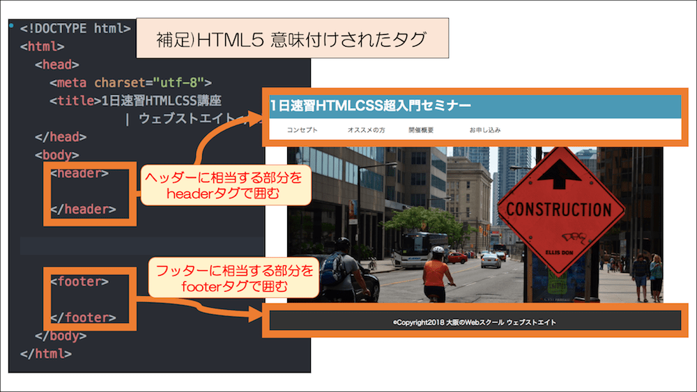 HTML5 ヘッダーとフッター