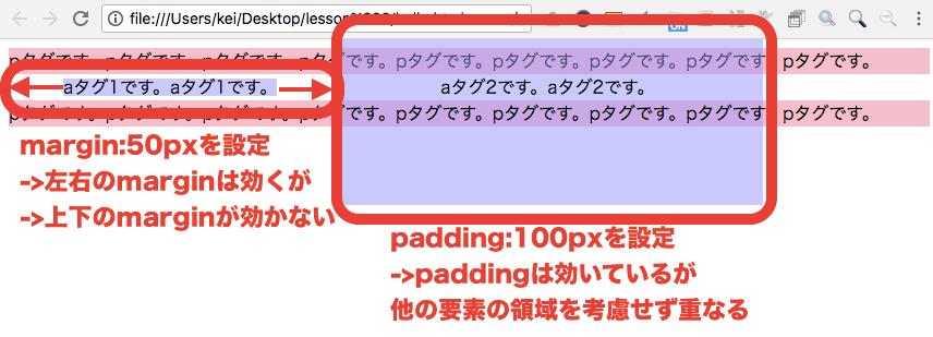 インライン要素 aのサンプル(marginとpaddingを設定)