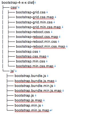 bootstrap4 dist ディレクトリ構成