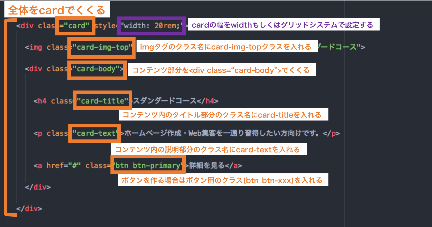 Bootstrap4 cardsの説明