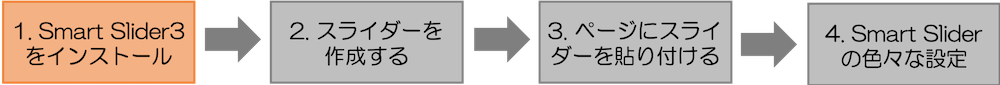 Smart Slider の導入の流れ1