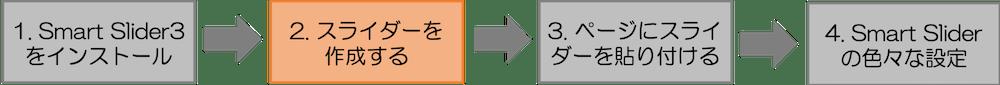 Smart Slider の導入の流れ2