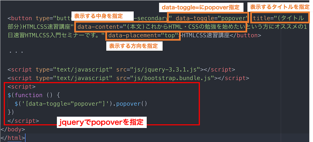 BootStrap4 Popoverの解説
