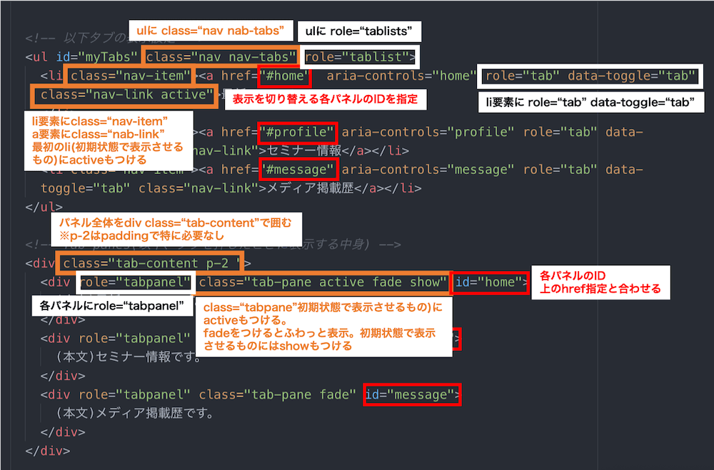 Bootstrap4 Tabsの解説