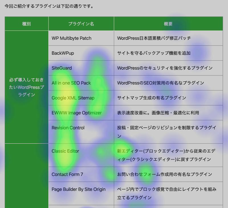 ヒートマップの形跡