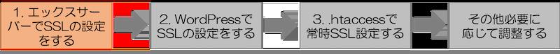 エックスサーバーSSL化の流れ1 エックスサーバーの設定