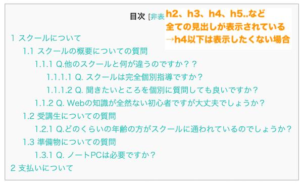 h2,h3,h4,h5など全ての見出しが表示されていて見にくい