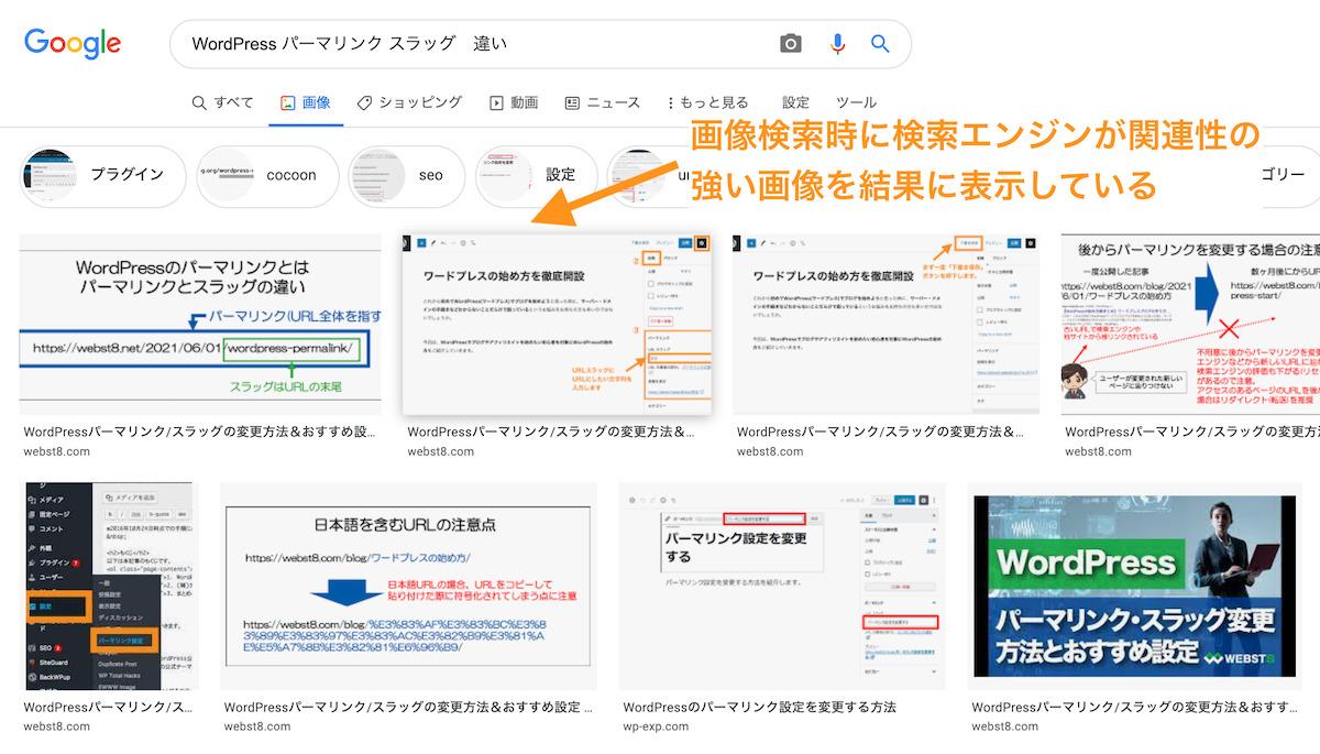 「WordPress パーマリンク スラッグ 違い」で画像検索した結果。関連性の強い画像がピックアップされている