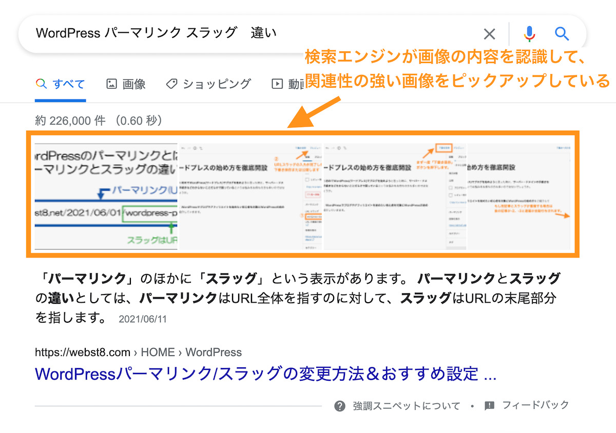「WordPress パーマリンク スラッグ 違い」で検索した例。関連性の強い画像がピックアップされている