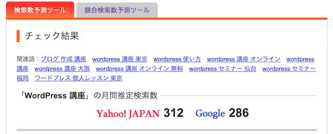 WordPress 講座の検索ボリューム