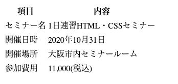 tableタグで作った表の表示サンプル