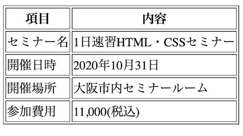 table 表事例 border=1