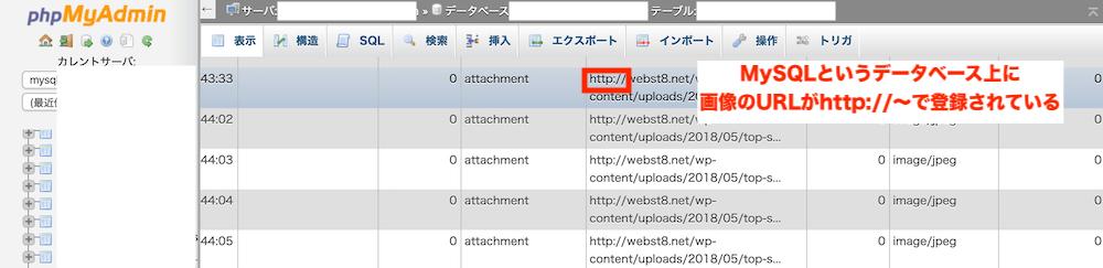 MySQL情に登録された画像のURL