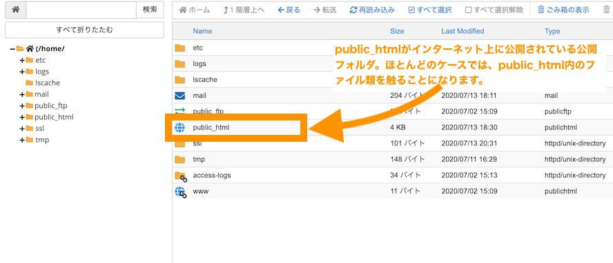 ファイルマネージャー public_html