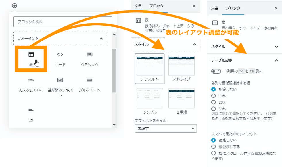 SWELL 表ブロック