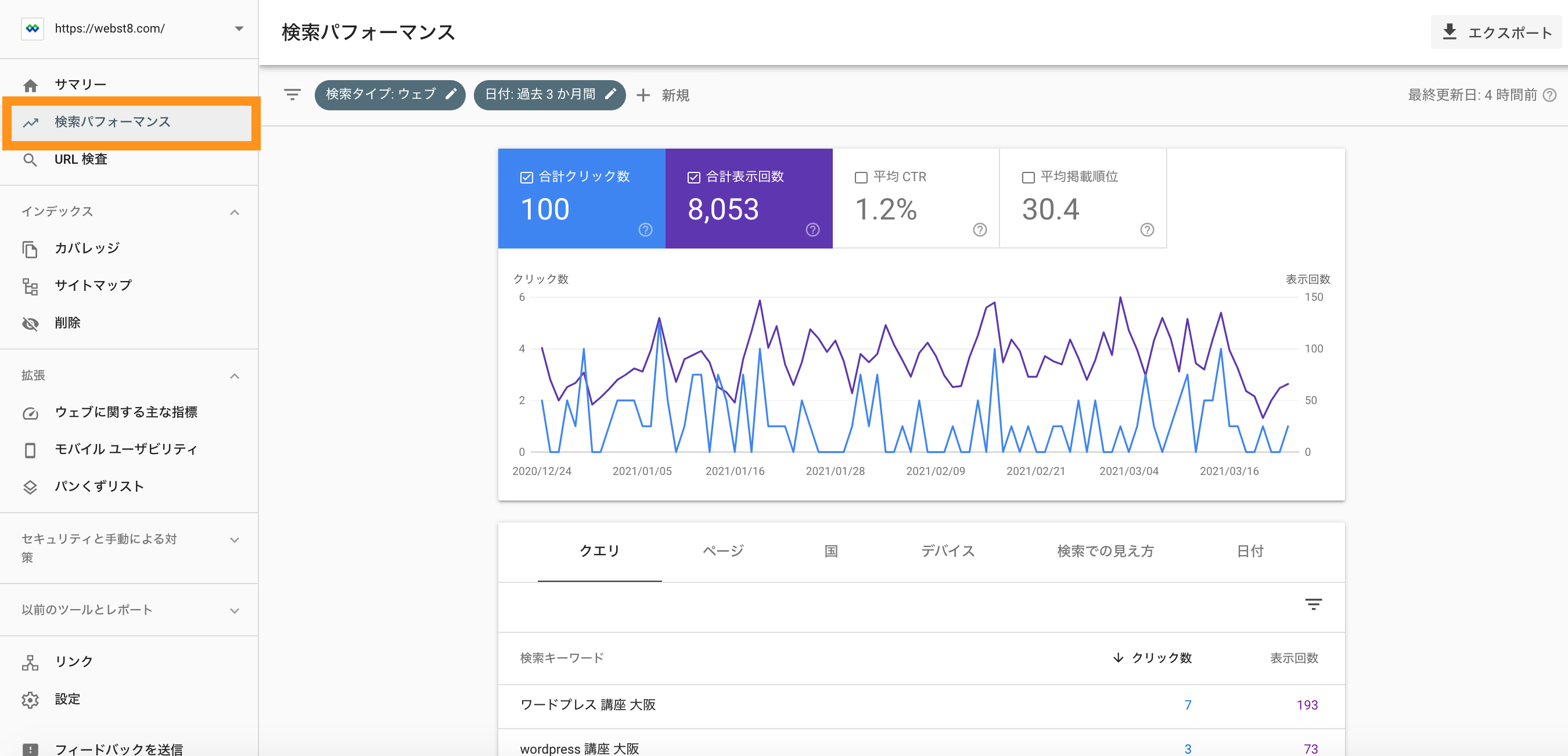 Google Search Console 検索パフォーマンス画面