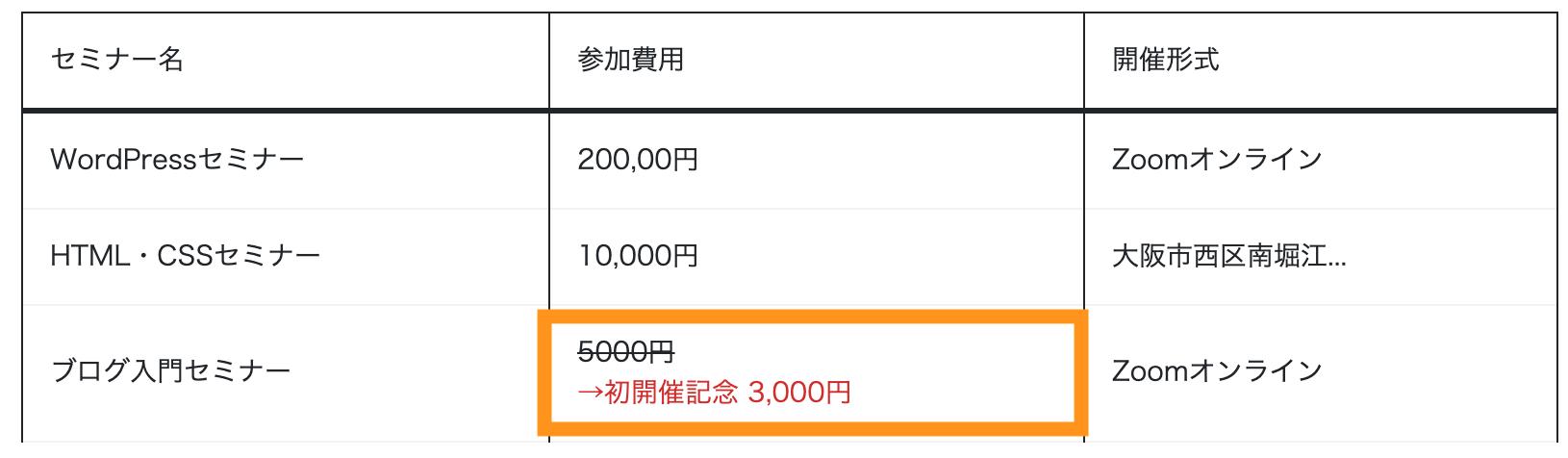 「→初開催キャンペーン3,000円」部分が赤色文字になりました