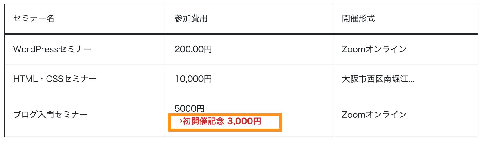 「→初開催キャンペーン3,000円」が赤い太文字になった