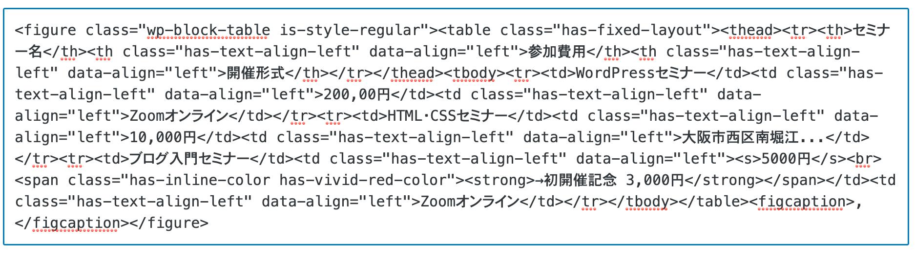 表ブロック>HTMLとして編集