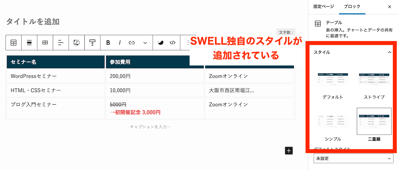 Swell独自のスタイル