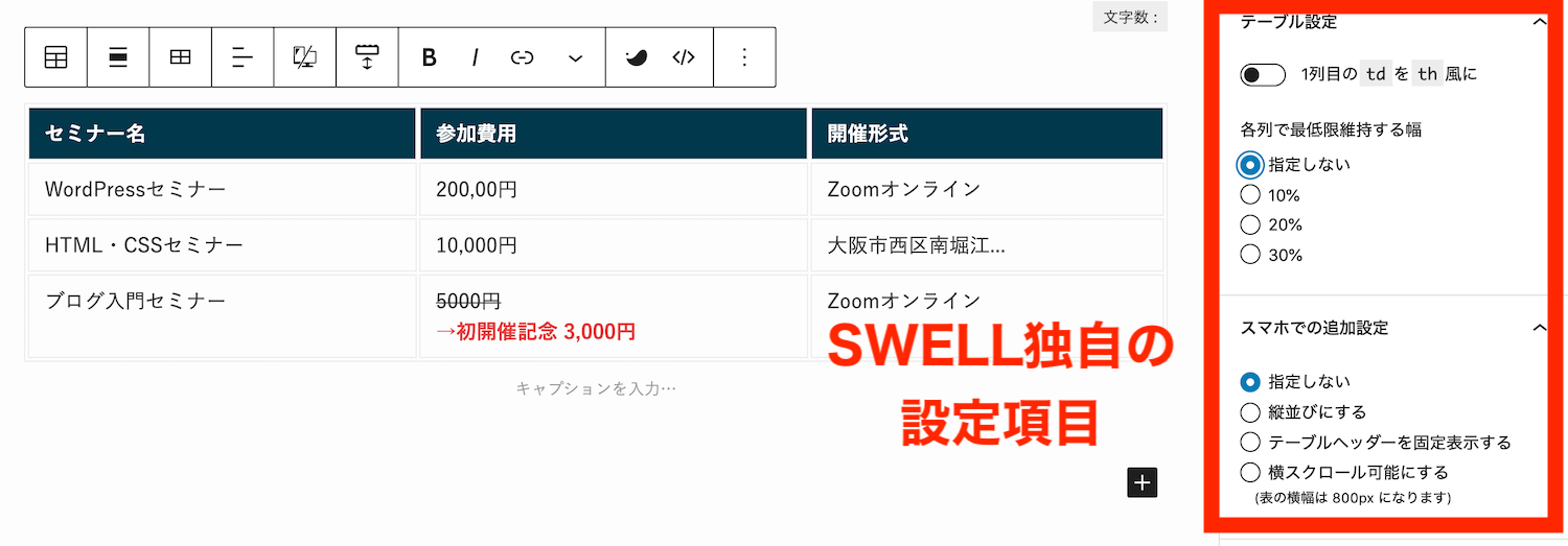 Swell独自の設定項目
