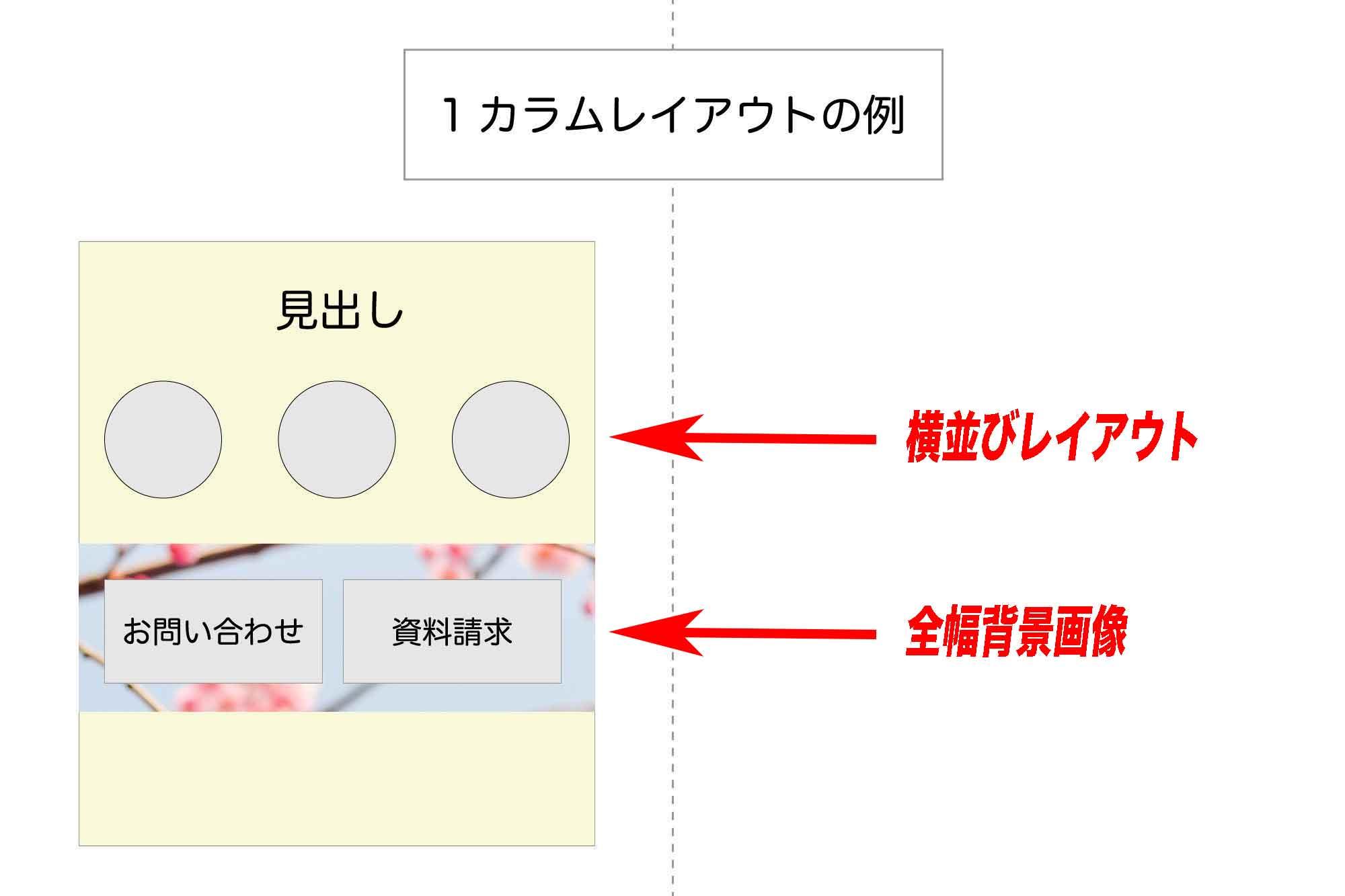 1カラムレイアウトのデザイン例