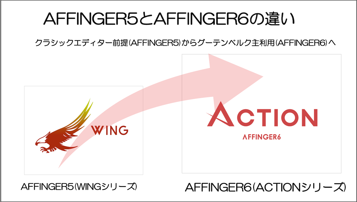 AFFINGER5とAFFINGER6の違い